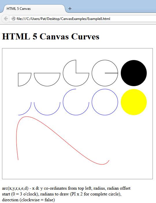 HTML5 Canvas Arcs circles and curves