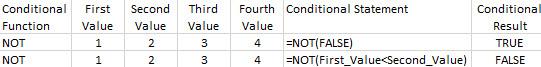 Excel Condition 06