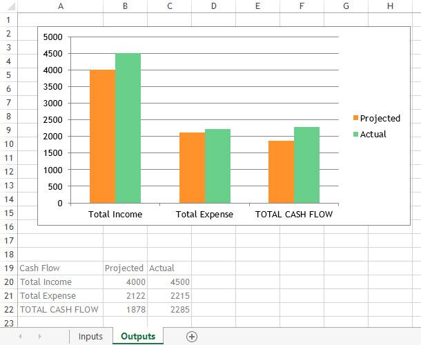 Budget Planner Step 2