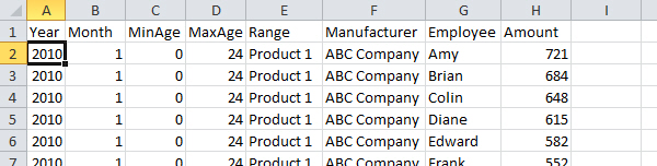 Sales Data 1