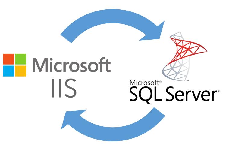 IIS & SQL Server Delegation