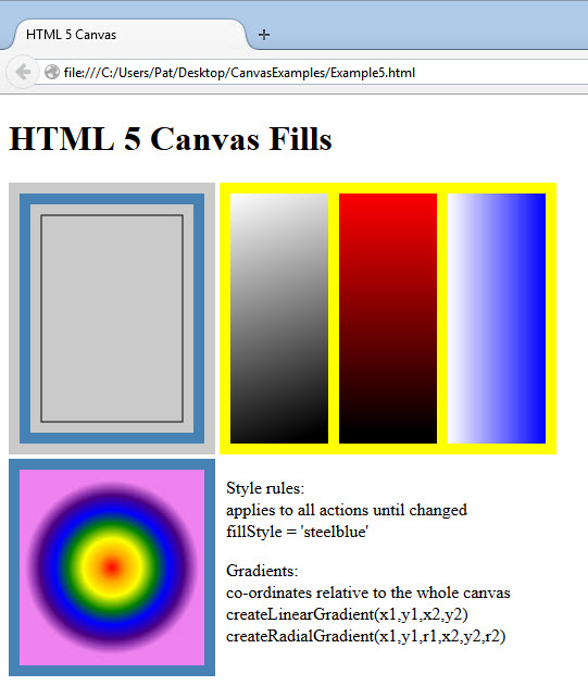 HTML5 Canvas Fill Styles
