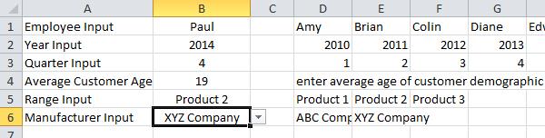Sales Data 28