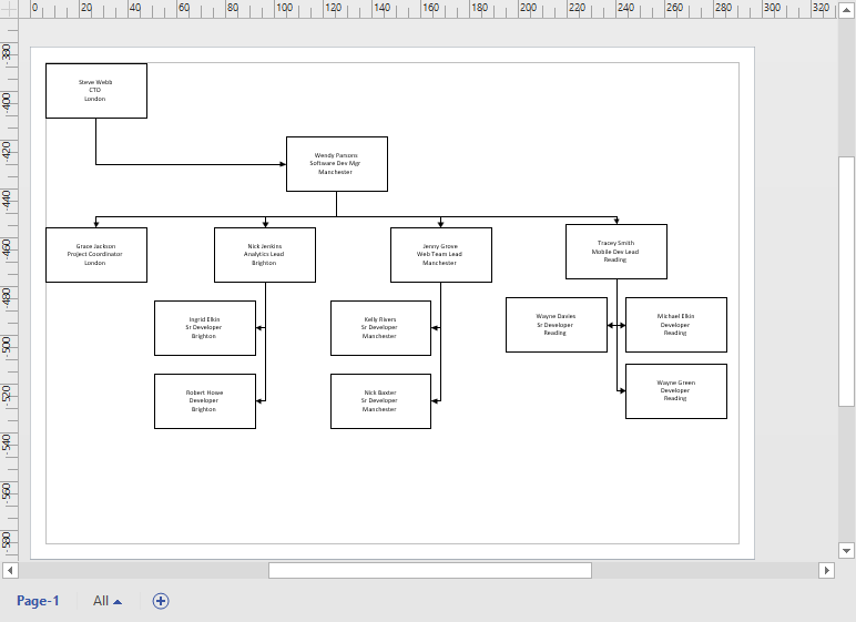 Org Chart Simple Styling 5