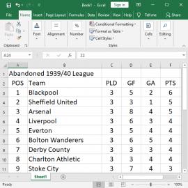 abandoned-league-1939